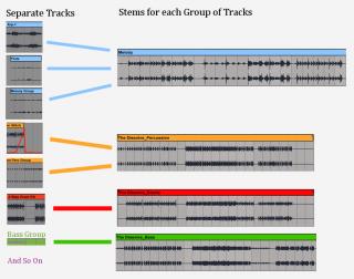 Creating Stems Ableton Live