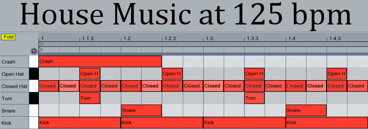 House music midi pattern ableton subaqueous music for House music 2014