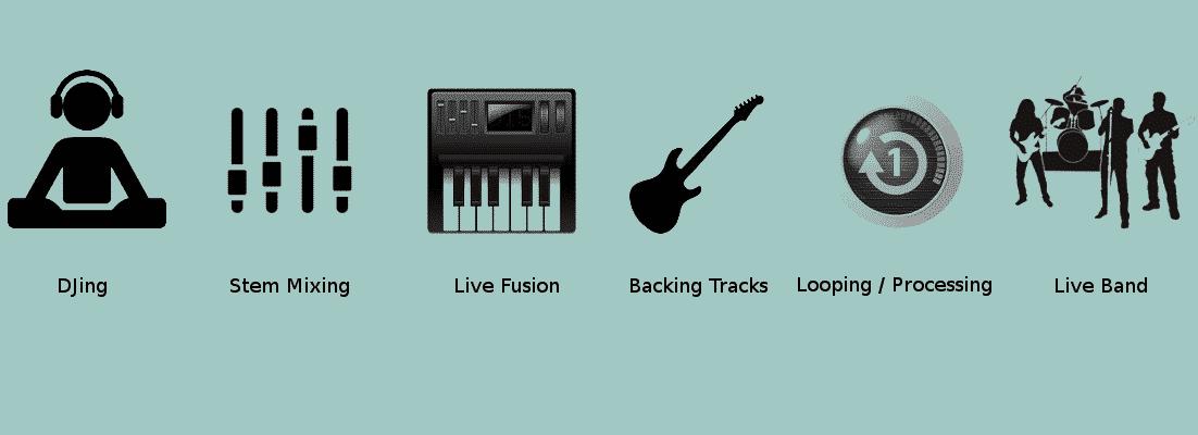 How To Create a Live Performance Setup using Ableton Live