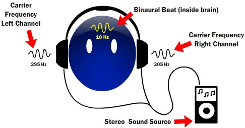 binauralBeats1