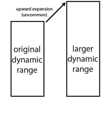 upward-expansion